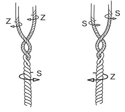 Category Archives: Azuka Blog. Rope Production