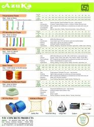 Azuka-Product-List